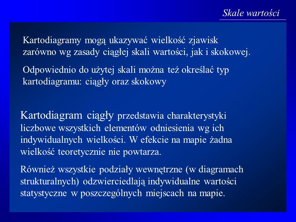 Kartodiagram skokowy można uważać za generalizację kartodiagramu ciągłego, będącą wynikiem grupowania szeregu liczbowego.