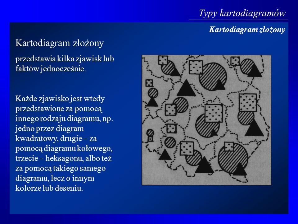 Kartodiagram złożony przedstawia kilka zjawisk lub faktów jednocześnie. Każde zjawisko jest wtedy przedstawione za pomocą innego rodzaju diagramu, np.