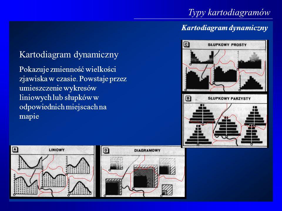 Typy kartodiagramów Kartodiagram dynamiczny Pokazuje zmienność wielkości zjawiska w czasie. Powstaje przez umieszczenie wykresów liniowych lub słupków