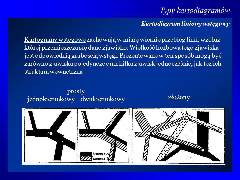 Kartodiagram liniowy wstęgowy Kartogramy wstęgowe zachowują w miarę wiernie przebieg linii, wzdłuż której przemieszcza się dane zjawisko. Wielkość lic