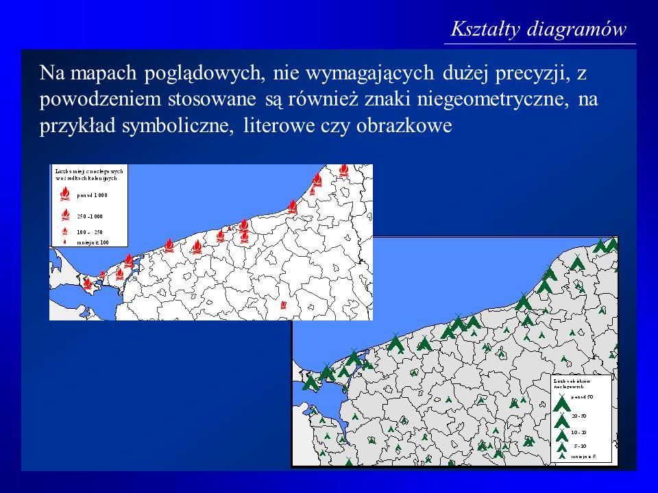 Na mapach poglądowych, nie wymagających dużej precyzji, z powodzeniem stosowane są również znaki niegeometryczne, na przykład symboliczne, literowe cz