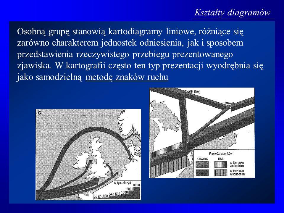 Diagramy umieszczane są na mapie w konkretnym miejscu występowania opisywanego zjawiska (kartodiagramy punktowe) Lokalizacja diagramów lub w środku obszaru, np.
