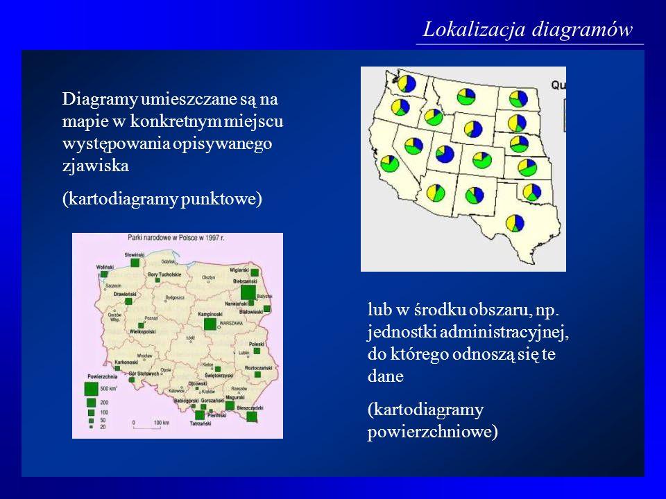 Diagramy umieszczane są na mapie w konkretnym miejscu występowania opisywanego zjawiska (kartodiagramy punktowe) Lokalizacja diagramów lub w środku ob