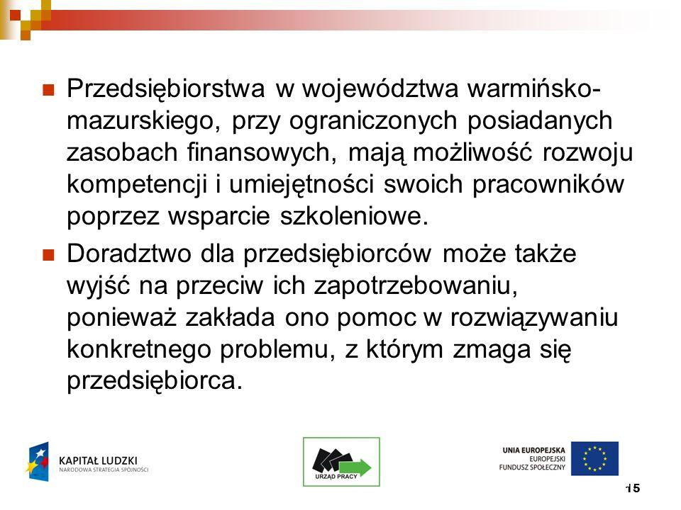 15 Przedsiębiorstwa w województwa warmińsko- mazurskiego, przy ograniczonych posiadanych zasobach finansowych, mają możliwość rozwoju kompetencji i umiejętności swoich pracowników poprzez wsparcie szkoleniowe.