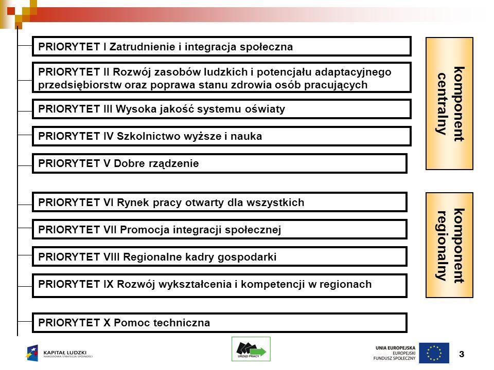 4 Łączna wielkość środków finansowych zaangażowanych w realizację Programu Operacyjnego Kapitał Ludzki w latach 2007– 2013 wyniesie ok.11 420 207 059 EUR.