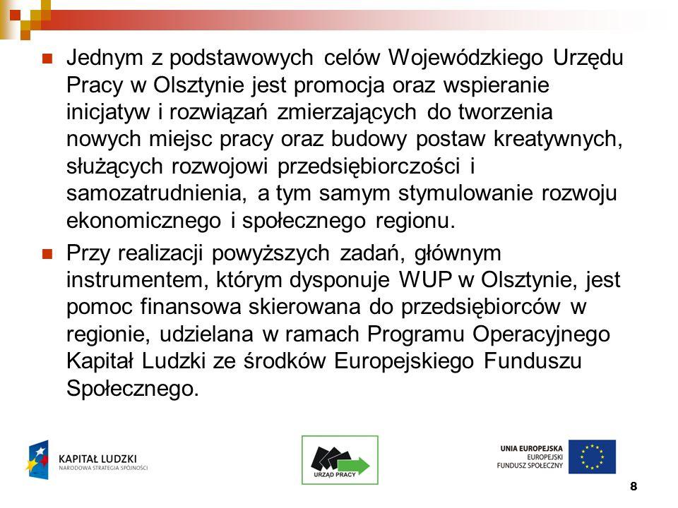 8 Jednym z podstawowych celów Wojewódzkiego Urzędu Pracy w Olsztynie jest promocja oraz wspieranie inicjatyw i rozwiązań zmierzających do tworzenia nowych miejsc pracy oraz budowy postaw kreatywnych, służących rozwojowi przedsiębiorczości i samozatrudnienia, a tym samym stymulowanie rozwoju ekonomicznego i społecznego regionu.