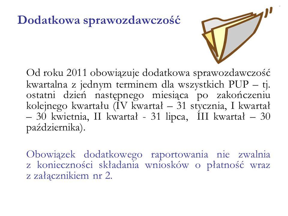 Od roku 2011 obowiązuje dodatkowa sprawozdawczość kwartalna z jednym terminem dla wszystkich PUP – tj.