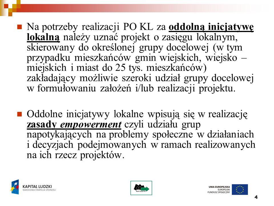 15 Wojewódzki Urząd Pracy w Olsztynie ul.Głowackiego 28 10-448 Olsztyn tel.