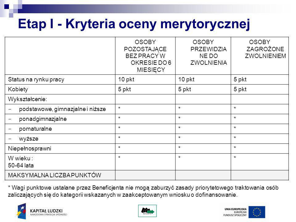 Etap I - Kryteria oceny merytorycznej OSOBY POZOSTAJĄCE BEZ PRACY W OKRESIE DO 6 MIESIĘCY OSOBY PRZEWIDZIA NE DO ZWOLNIENIA OSOBY ZAGROŻONE ZWOLNIENIE