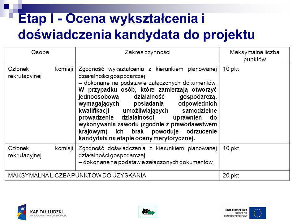 Etap I - Ocena wykształcenia i doświadczenia kandydata do projektu OsobaZakres czynnościMaksymalna liczba punktów Członek komisji rekrutacyjnej Zgodno