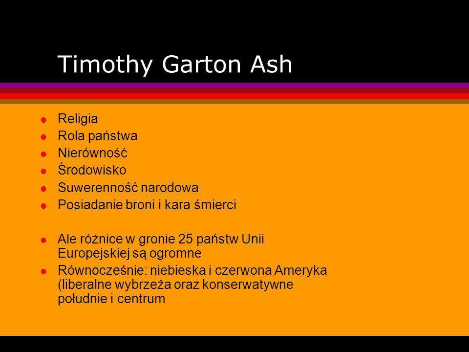 Timothy Garton Ash l Religia l Rola państwa l Nierówność l Środowisko l Suwerenność narodowa l Posiadanie broni i kara śmierci l Ale różnice w gronie 25 państw Unii Europejskiej są ogromne l Równocześnie: niebieska i czerwona Ameryka (liberalne wybrzeża oraz konserwatywne południe i centrum