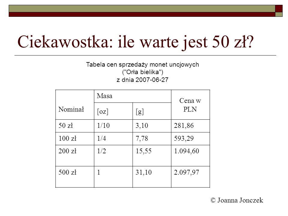 Ciekawostka: ile warte jest 50 zł? Tabela cen sprzedaży monet uncjowych (