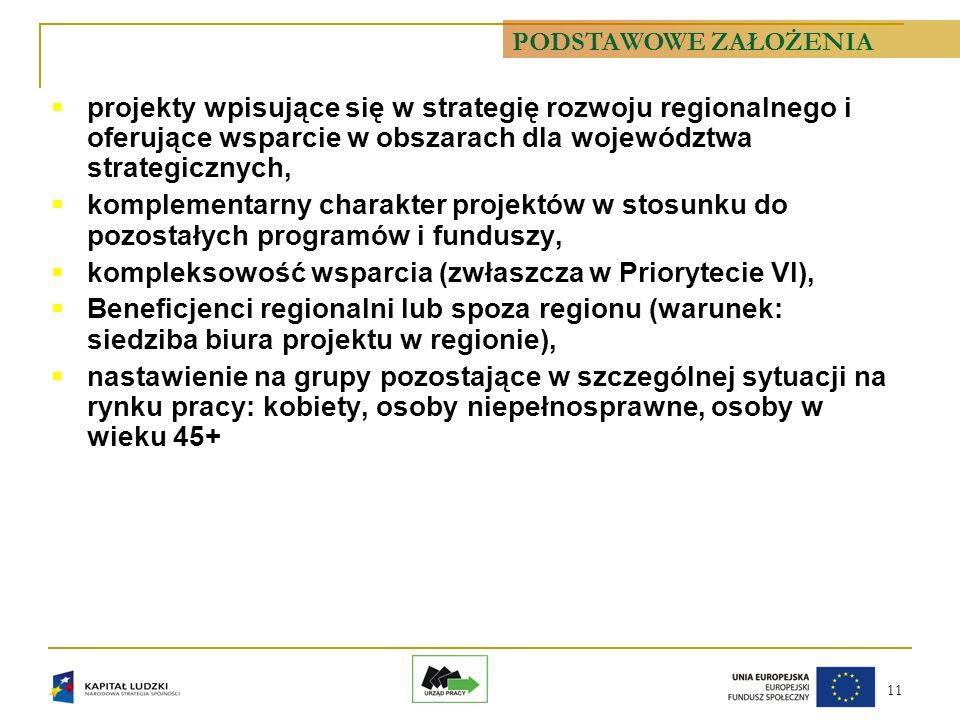 11 projekty wpisujące się w strategię rozwoju regionalnego i oferujące wsparcie w obszarach dla województwa strategicznych, komplementarny charakter projektów w stosunku do pozostałych programów i funduszy, kompleksowość wsparcia (zwłaszcza w Priorytecie VI), Beneficjenci regionalni lub spoza regionu (warunek: siedziba biura projektu w regionie), nastawienie na grupy pozostające w szczególnej sytuacji na rynku pracy: kobiety, osoby niepełnosprawne, osoby w wieku 45+ PODSTAWOWE ZAŁOŻENIA