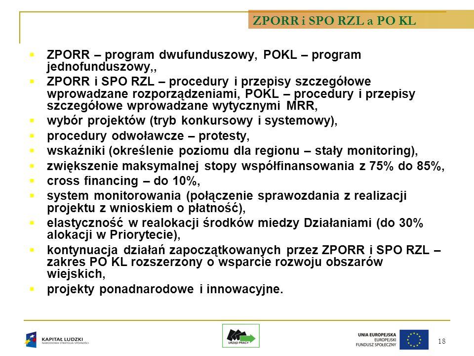 18 ZPORR – program dwufunduszowy, POKL – program jednofunduszowy,, ZPORR i SPO RZL – procedury i przepisy szczegółowe wprowadzane rozporządzeniami, POKL – procedury i przepisy szczegółowe wprowadzane wytycznymi MRR, wybór projektów (tryb konkursowy i systemowy), procedury odwoławcze – protesty, wskaźniki (określenie poziomu dla regionu – stały monitoring), zwiększenie maksymalnej stopy współfinansowania z 75% do 85%, cross financing – do 10%, system monitorowania (połączenie sprawozdania z realizacji projektu z wnioskiem o płatność), elastyczność w realokacji środków miedzy Działaniami (do 30% alokacji w Priorytecie), kontynuacja działań zapoczątkowanych przez ZPORR i SPO RZL – zakres PO KL rozszerzony o wsparcie rozwoju obszarów wiejskich, projekty ponadnarodowe i innowacyjne.