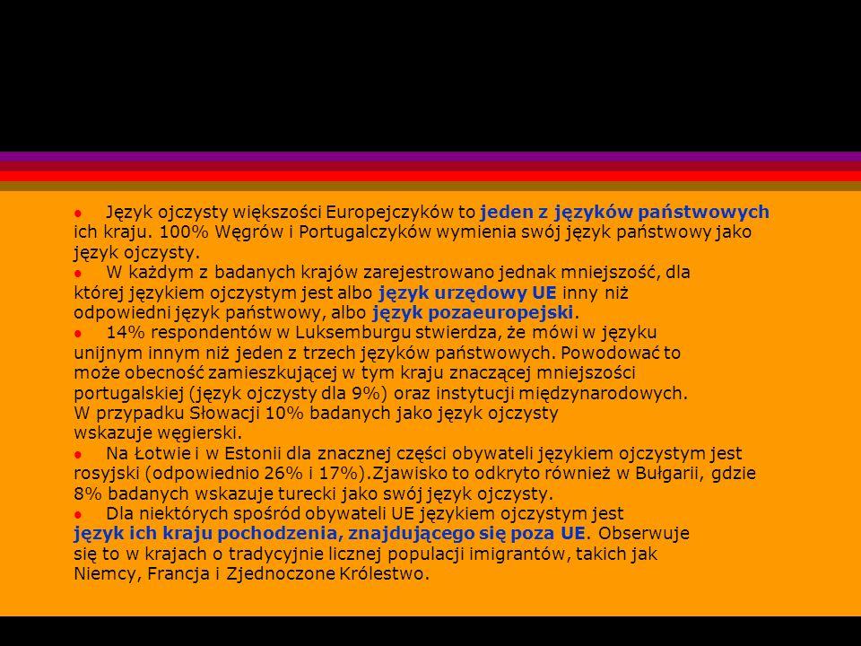 l Język ojczysty większości Europejczyków to jeden z języków państwowych ich kraju. 100% Węgrów i Portugalczyków wymienia swój język państwowy jako ję