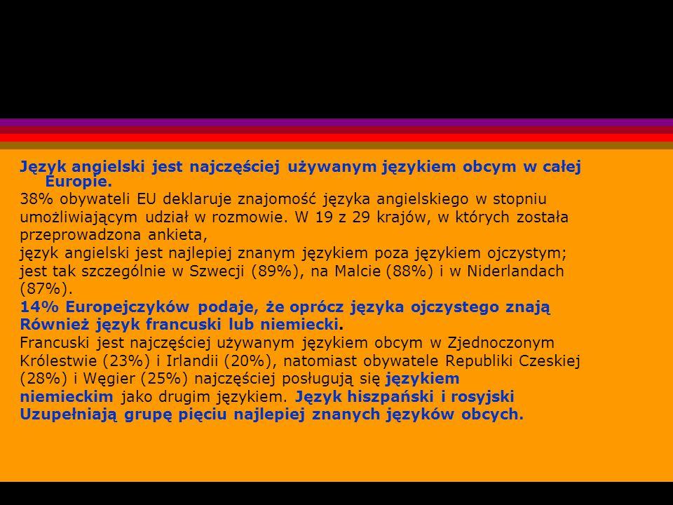 Perspektywy międzynarodowej hierarchii języków Rok20002050 Duże językiAngielski, francuskiChiński, hindi/urdu, angielski, hiszpański, arabski Regionalne językiJęzyki ONZ-tu: arabski, chiński, angielski, francuski, rosyjski, hiszpański i niemiecki jako język handlowy Arabski, malajski, chiński, angielski, rosyjski, hiszpański Narodowe językiOk.
