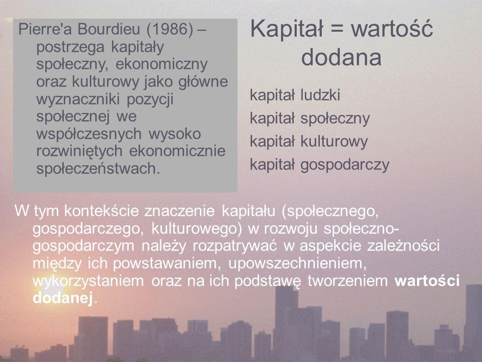 Zasób = suma zasoby ludzkie zasoby kapitałowe zasoby naturalne kapitał ludzki kapitał społeczny kapitał kulturowy kapitał gospodarczy Kapitał = wartość dodana W tym kontekście znaczenie kapitału (społecznego, gospodarczego, kulturowego) w rozwoju społeczno- gospodarczym należy rozpatrywać w aspekcie zależności między ich powstawaniem, upowszechnieniem, wykorzystaniem oraz na ich podstawę tworzeniem wartości dodanej.