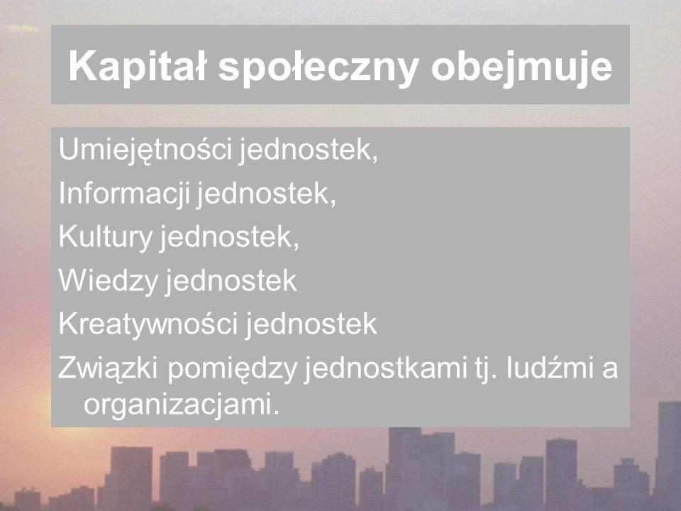 Kapitał społeczny obejmuje Umiejętności jednostek, Informacji jednostek, Kultury jednostek, Wiedzy jednostek Kreatywności jednostek Związki pomiędzy jednostkami tj.