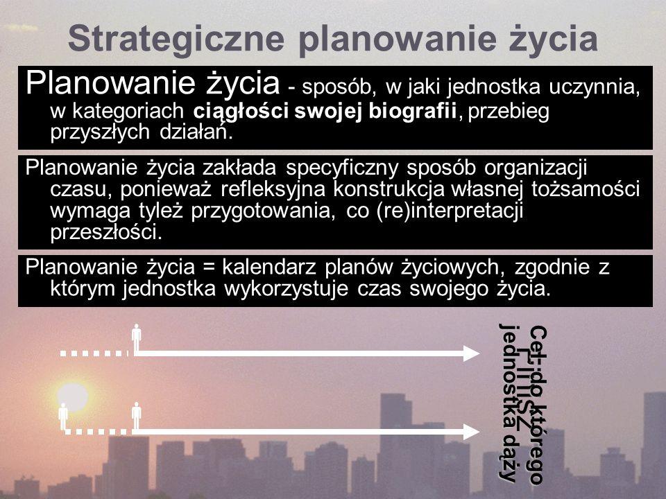 Strategiczne planowanie życia Planowanie życia - sposób, w jaki jednostka uczynnia, w kategoriach ciągłości swojej biografii, przebieg przyszłych działań.