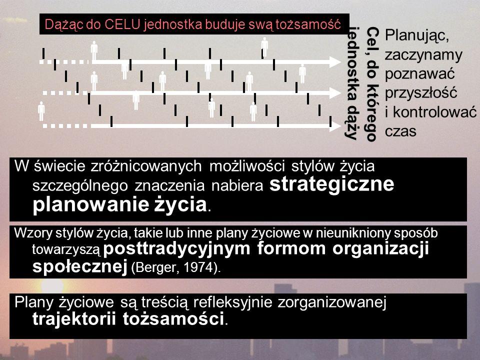 Cel, do którego jednostka dąży Dążąc do CELU jednostka buduje swą tożsamość Wzory stylów życia, takie lub inne plany życiowe w nieunikniony sposób towarzyszą posttradycyjnym formom organizacji społecznej (Berger, 1974).