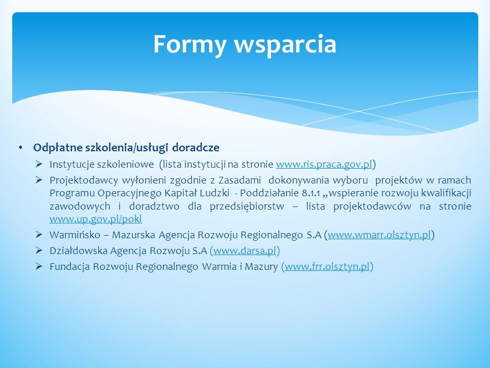 Odpłatne szkolenia/usługi doradcze Instytucje szkoleniowe (lista instytucji na stronie www.ris.praca.gov.pl)www.ris.praca.gov.pl Projektodawcy wyłonie