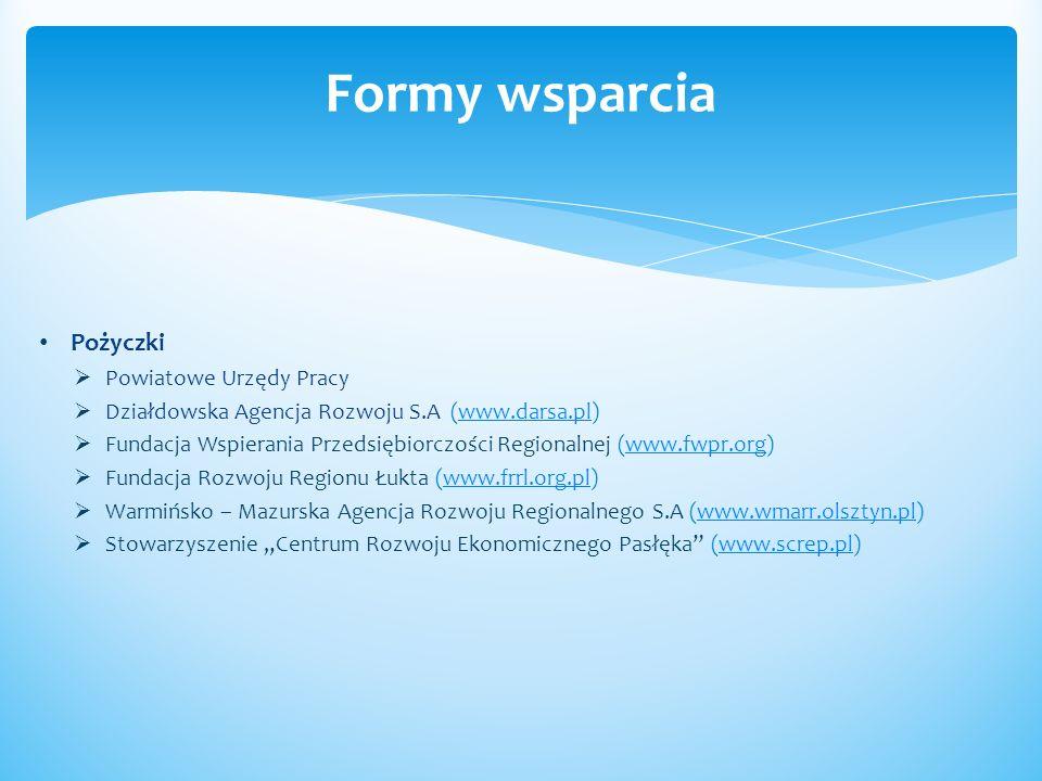 Pożyczki Powiatowe Urzędy Pracy Działdowska Agencja Rozwoju S.A (www.darsa.pl)www.darsa.pl Fundacja Wspierania Przedsiębiorczości Regionalnej (www.fwp