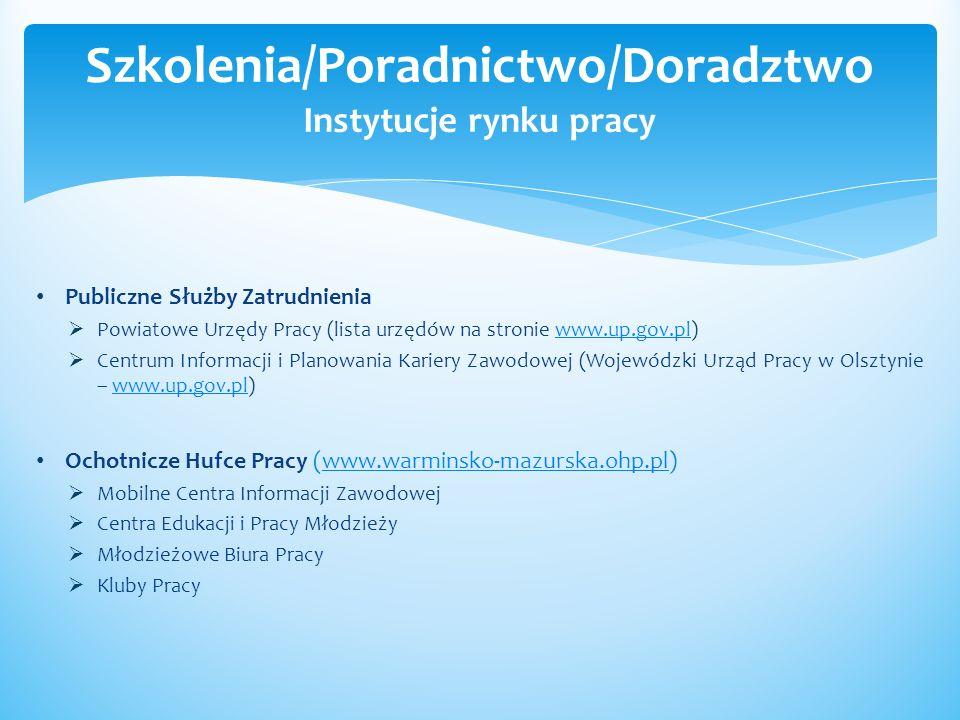 Warmińsko – Mazurska Agencja Rozwoju Regionalnego S.A w Olsztynie (www.wmarr.olsztyn.pl)www.wmarr.olsztyn.pl Działdowska Agencja Rozwoju S.A (www.darsa.pl)www.darsa.pl Elbląska Izba Przemysłowo – Handlowa (www.eiph.pl)www.eiph.pl Elbląska Rada Konsultacyjna Osób Niepełnosprawnych (www.erkon.elblag.com.pl)www.erkon.elblag.com.pl Iławska Izba Gospodarcza (www.iig-ilawa.pl)www.iig-ilawa.pl Lokalne Okienka Przedsiębiorczości (LOP) na poziomie gminnym - Lista okienek na stronie www.wmarr.olsztyn.plwww.wmarr.olsztyn.pl Lokalne Punkty Konsultacyjne na poziomie powiatowym - Lista punktów na stronie www.wmarr.olsztyn.pl Poradnictwo/Doradztwo Instytucje otoczenia biznesu
