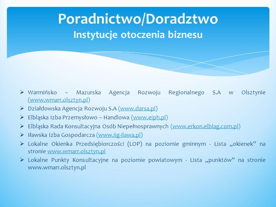 Centrum Innowacji i Transferu Technologii – UWM (www.uwm.edu.pl)www.uwm.edu.pl Fundacja Wspieranie i Promocja Przedsiębiorczości na Warmii i Mazurach (www.fp.olsztyn.pl) Warmińsko – Mazurska Izba Rzemiosła i Przedsiębiorczości (www.izbarzem.olsztyn.pl) Warmińsko – Mazurski Związek Pracodawców Prywatnych (www.wmzpp.org) Stowarzyszenie Centrum Rozwoju Ekonomicznego Pasłęka (www.screp.pl) Fundacja Rozwoju Regionalnego Warmia i Mazury (www.frr.olsztyn.pl)www.frr.olsztyn.pl Nidzicka Fundacja Rozwoju NIDA (www.nida.ecms.pl) Poradnictwo/doradztwo Instytucje otoczenia biznesu