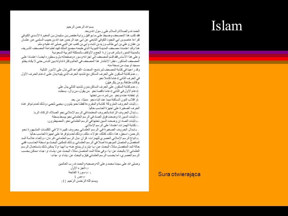Sura otwierająca Islam