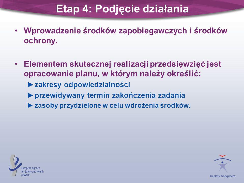 Etap 4: Podjęcie działania Wprowadzenie środków zapobiegawczych i środków ochrony. Elementem skutecznej realizacji przedsięwzięć jest opracowanie plan