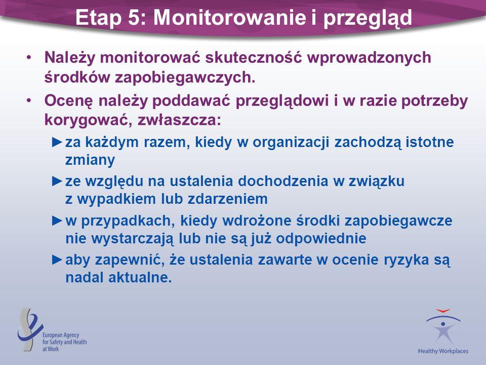 Etap 5: Monitorowanie i przegląd Należy monitorować skuteczność wprowadzonych środków zapobiegawczych. Ocenę należy poddawać przeglądowi i w razie pot
