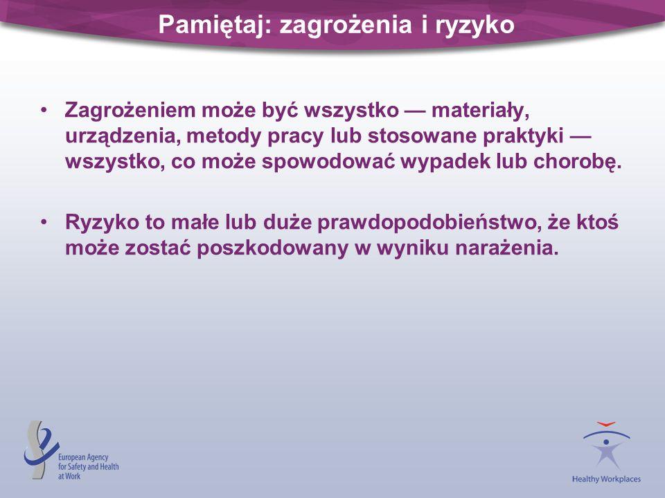 Dokumentacja oceny ryzyka (1) Należy dokumentować ocenę ryzyka.
