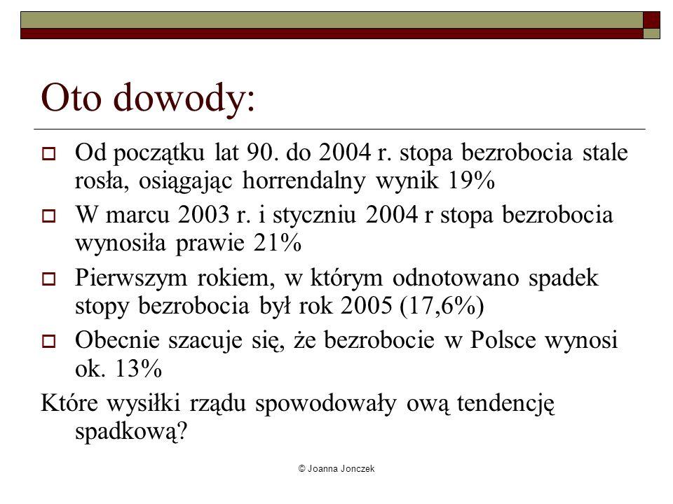 © Joanna Jonczek Oto dowody: Od początku lat 90. do 2004 r.