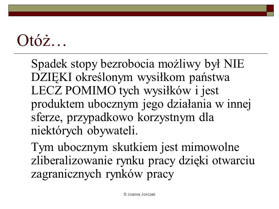 © Joanna Jonczek Otóż… Spadek stopy bezrobocia możliwy był NIE DZIĘKI określonym wysiłkom państwa LECZ POMIMO tych wysiłków i jest produktem ubocznym jego działania w innej sferze, przypadkowo korzystnym dla niektórych obywateli.
