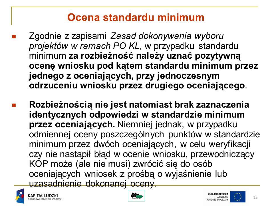 13 Ocena standardu minimum Zgodnie z zapisami Zasad dokonywania wyboru projektów w ramach PO KL, w przypadku standardu minimum za rozbieżność należy uznać pozytywną ocenę wniosku pod kątem standardu minimum przez jednego z oceniających, przy jednoczesnym odrzuceniu wniosku przez drugiego oceniającego.