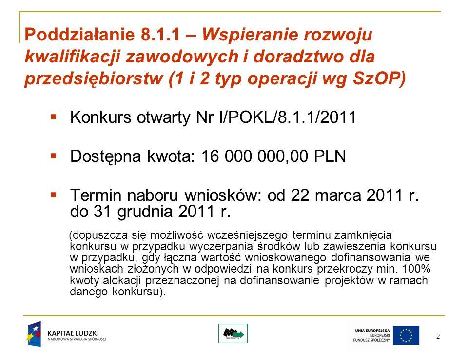 2 Poddziałanie 8.1.1 – Wspieranie rozwoju kwalifikacji zawodowych i doradztwo dla przedsiębiorstw (1 i 2 typ operacji wg SzOP) Konkurs otwarty Nr I/POKL/8.1.1/2011 Dostępna kwota: 16 000 000,00 PLN Termin naboru wniosków: od 22 marca 2011 r.