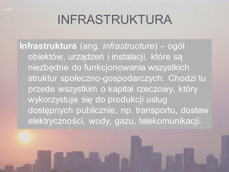 INFRASTRUKTURA Infrastruktura (ang. infrastructure) – ogół obiektów, urządzeń i instalacji, które są niezbędne do funkcjonowania wszystkich struktur s