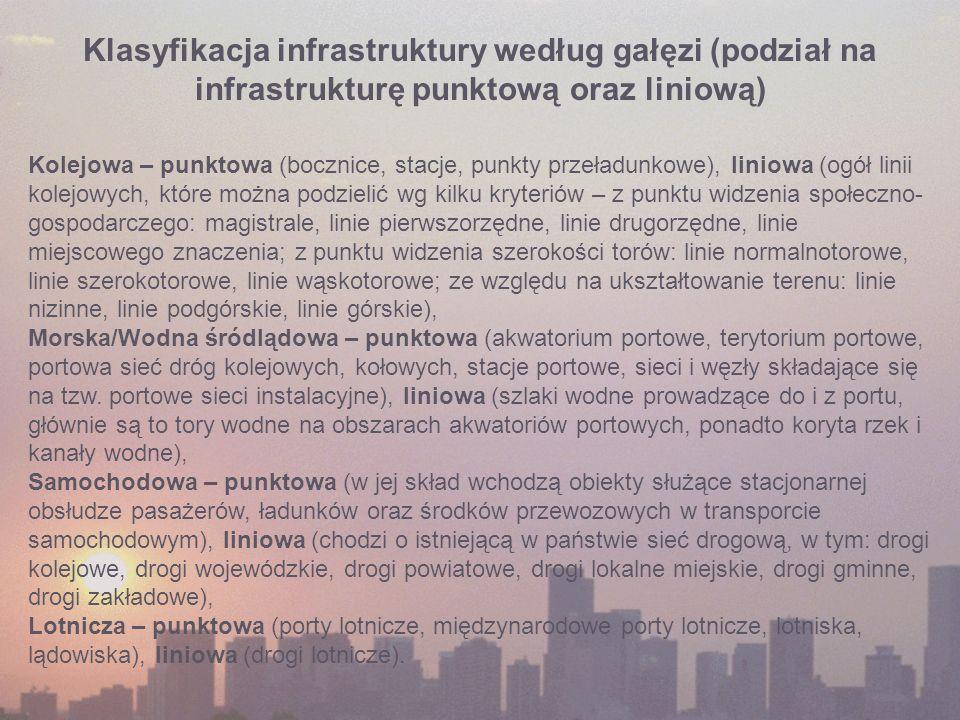 Klasyfikacja infrastruktury według gałęzi (podział na infrastrukturę punktową oraz liniową) Kolejowa – punktowa (bocznice, stacje, punkty przeładunkow