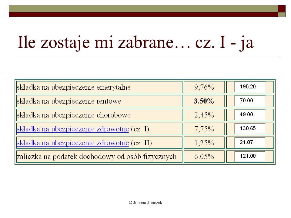 © Joanna Jonczek Ile zostaje mi zabrane… cz. I - ja