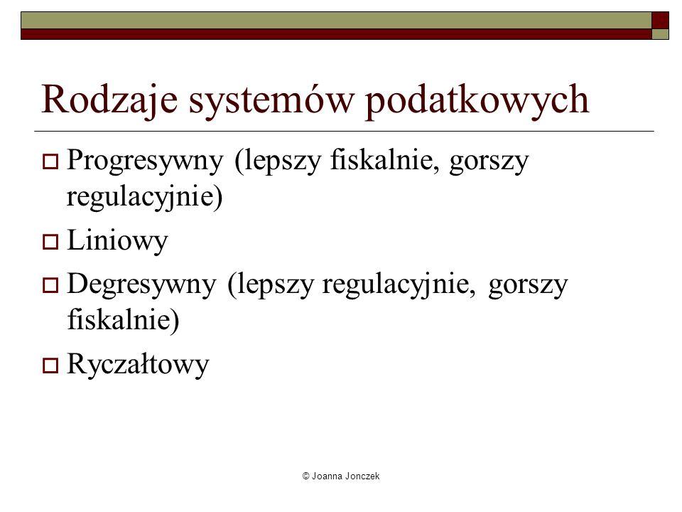 © Joanna Jonczek Rodzaje systemów podatkowych Progresywny (lepszy fiskalnie, gorszy regulacyjnie) Liniowy Degresywny (lepszy regulacyjnie, gorszy fisk