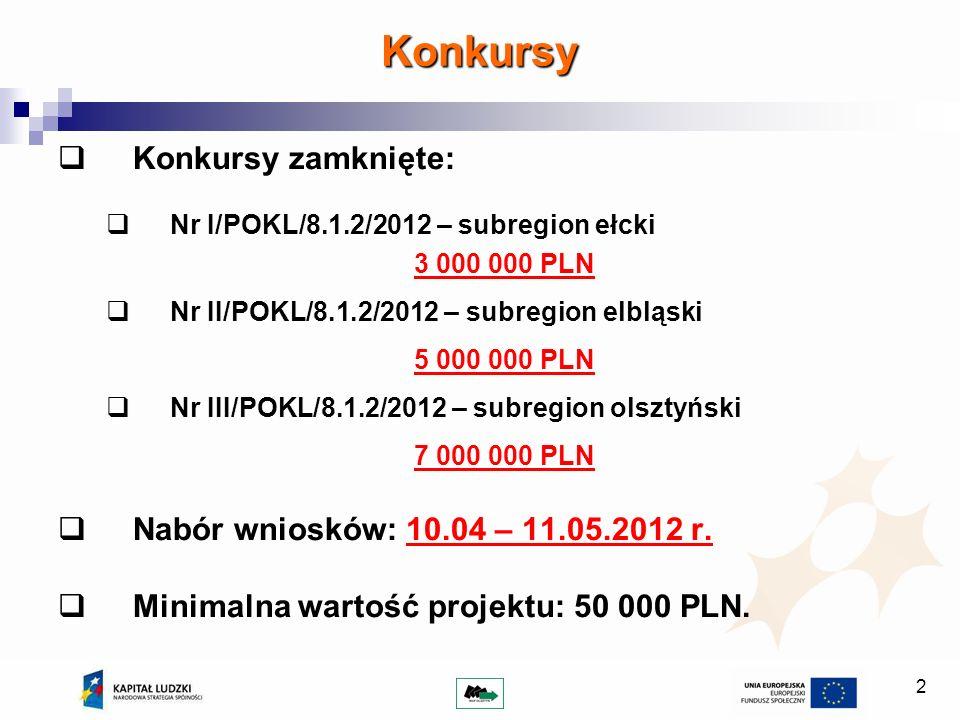 2 Konkursy Konkursy zamknięte: Nr I/POKL/8.1.2/2012 – subregion ełcki 3 000 000 PLN Nr II/POKL/8.1.2/2012 – subregion elbląski 5 000 000 PLN Nr III/PO