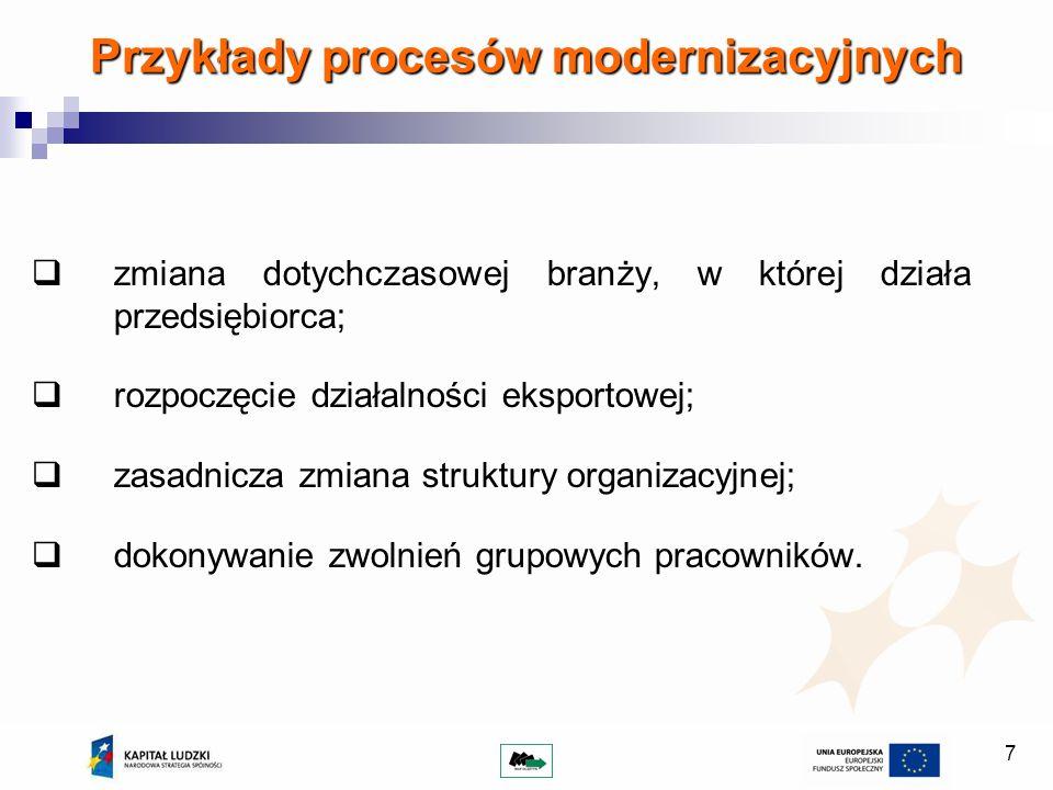 7 Przykłady procesów modernizacyjnych zmiana dotychczasowej branży, w której działa przedsiębiorca; rozpoczęcie działalności eksportowej; zasadnicza z