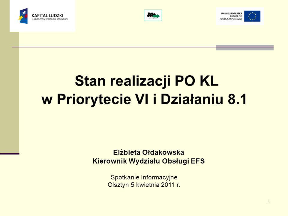 1 Stan realizacji PO KL w Priorytecie VI i Działaniu 8.1 Elżbieta Ołdakowska Kierownik Wydziału Obsługi EFS Spotkanie Informacyjne Olsztyn 5 kwietnia 2011 r.