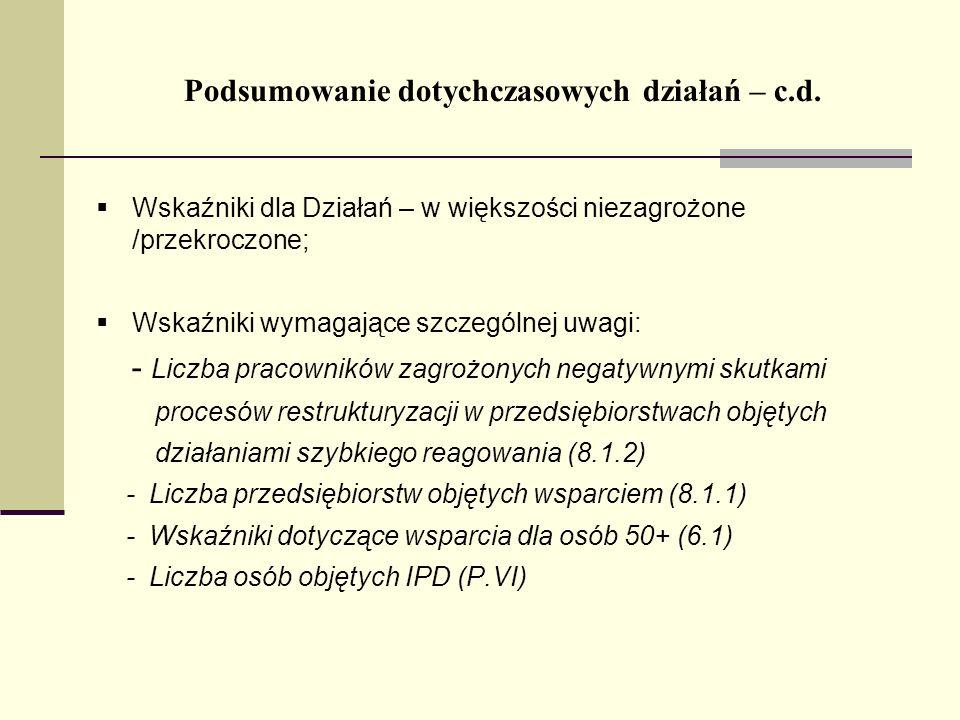 Realizacja Poddziałania 8.1.2 - podsumowanie outplcement – odrębne konkursy - 2009r.