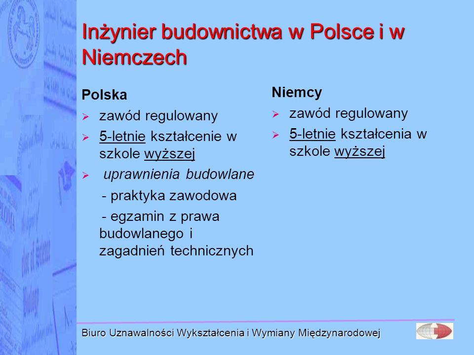 Biuro Uznawalności Wykształcenia i Wymiany Międzynarodowej Inżynier budownictwa w Polsce i w Niemczech Polska zawód regulowany 5-letnie kształcenie w