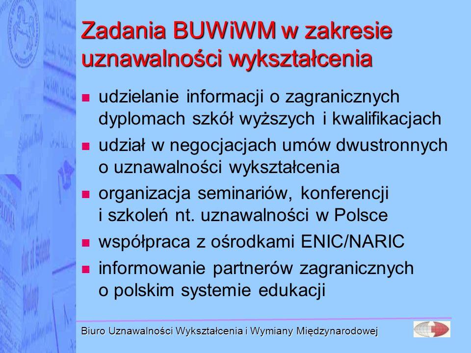 Biuro Uznawalności Wykształcenia i Wymiany Międzynarodowej Swoboda świadczenia usług c.d.