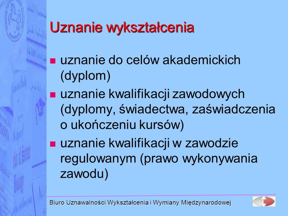 Biuro Uznawalności Wykształcenia i Wymiany Międzynarodowej Uznanie wykształcenia dla celów akademickich w UE brak regulacji ogólnowspólnotowych - uznanie następuje zgodnie z wewnętrznymi przepisami danego państwa www.enic-naric.net w Polsce na podstawie umów międzynarodowych na podstawie przepisów o nostryfikacji