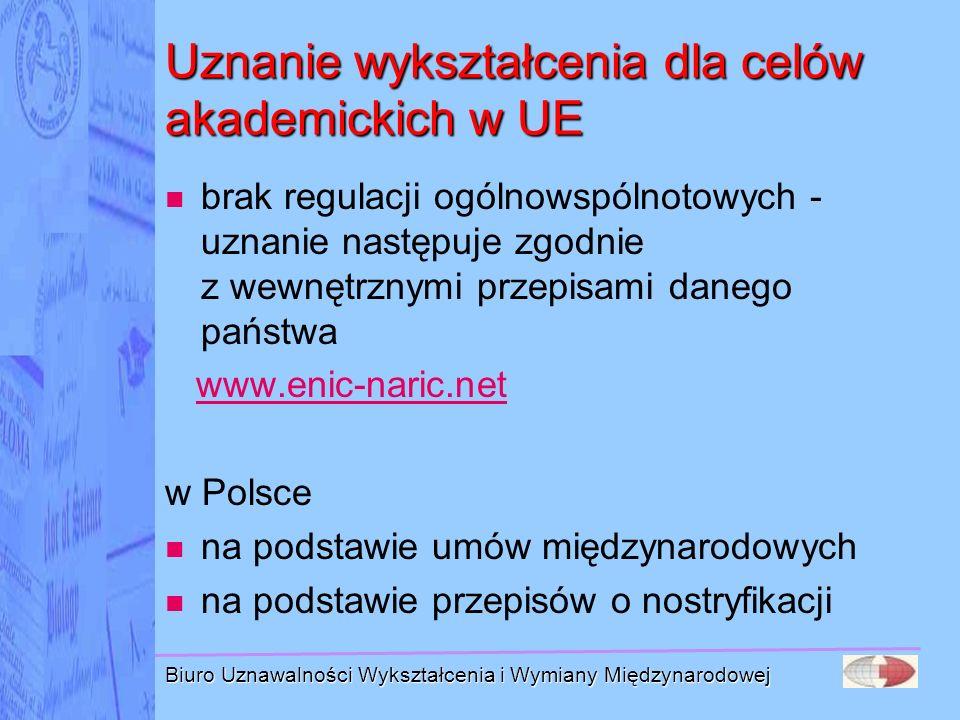 Biuro Uznawalności Wykształcenia i Wymiany Międzynarodowej Umowy o uznawalności wykształcenia do celów akademickich Austria RFN Litwa Białoruś Słowacja Czechy Ukraina Francja (podpisana, nie weszła w życie) Konwencja Lizbońska umowy o równoważności dyplomów (wypowiedziane, dostępne na stronie BUWiWM: http://www.buwiwm.edu.pl)http://www.buwiwm.edu.pl