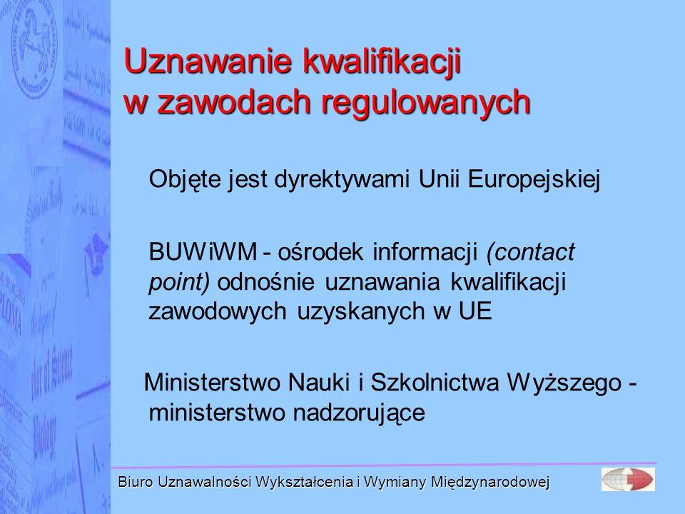 Biuro Uznawalności Wykształcenia i Wymiany Międzynarodowej Uznawanie kwalifikacji w zawodach regulowanych Objęte jest dyrektywami Unii Europejskiej BU