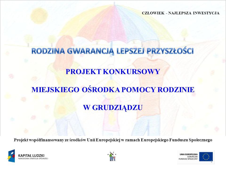 CZŁOWIEK - NAJLEPSZA INWESTYCJA Projekt współfinansowany ze środków Unii Europejskiej w ramach Europejskiego Funduszu Społecznego PROJEKT KONKURSOWY MIEJSKIEGO OŚRODKA POMOCY RODZINIE W GRUDZIĄDZU 1